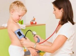 Понятие артериального давления