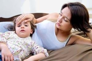 Клинические признаки и симптомы